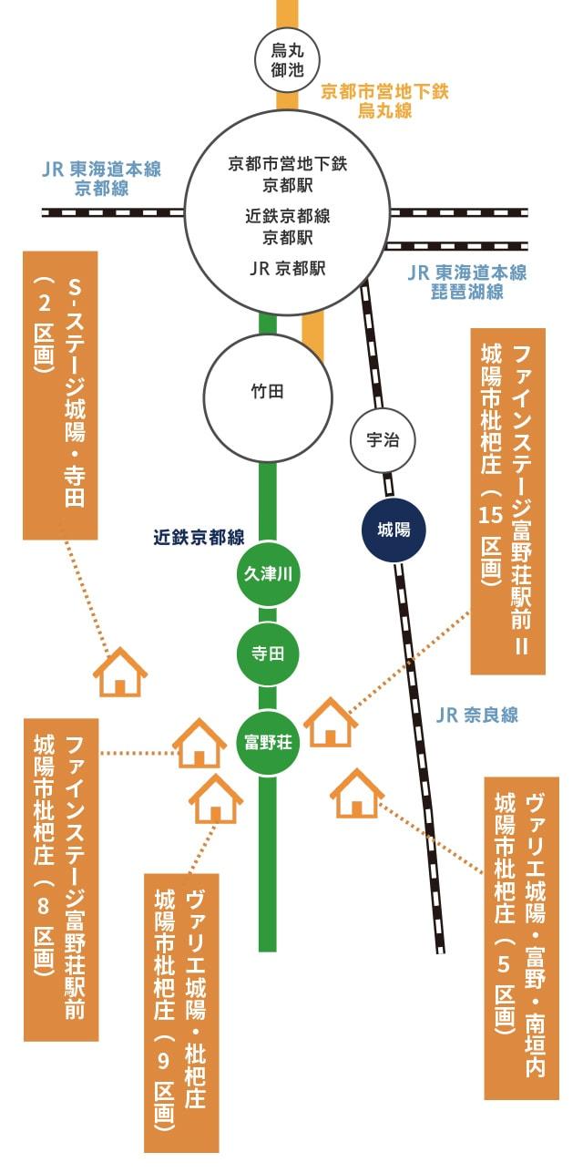 城陽市マップ
